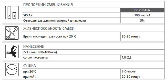 Пропорции смешивания_spray.jpg